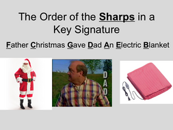 Music theory: a fun way to learn the order of sharps or flats in key signatures (powerpoint file)
