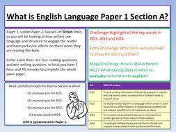 AQA English Language Paper 1 Introduction