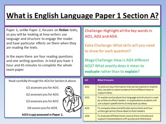 AQA English Language Paper 1 Introduction