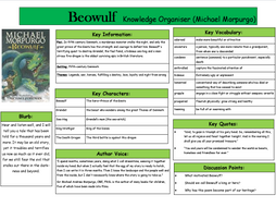 Beowulf Knowledge Organiser