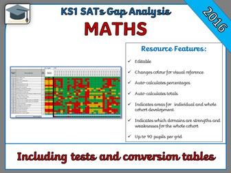 KS1 2016 SATs Maths Gap Analysis Grid (including tests and conversion tables) - SATs Prep