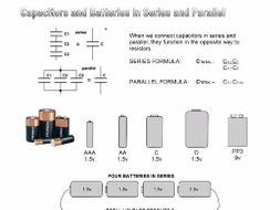 GCSE Electronic Products Revision Notes