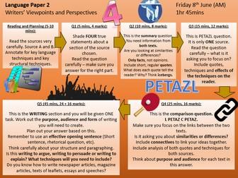 AQA English Language Paper 2 Section B Revision