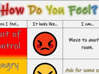 "Emoji Emotions & Feelings Chart - ""How are you feeling?"""