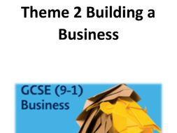 GCSE Business 9-1 2.3 PowerPoint bundle, Teaching and lesson bundle