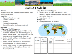 Biome-foldable.pdf