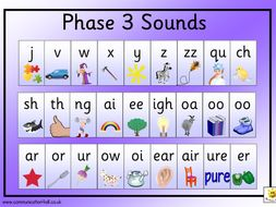 Image result for phase 3 phonics