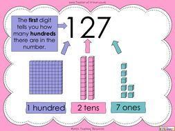 Place-Value---Year-3.ppt