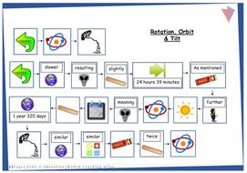 PC65.1.5Rotation.pdf