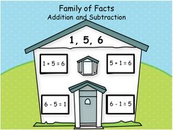 Family of Facts - Addition and Subtraction