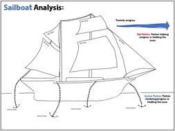 Sailboat Analysis Template