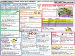 BTEC Health & Social Tech Award - Component 3 - Complete revision