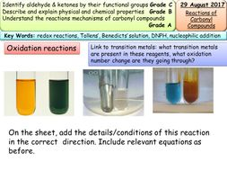 New Aqa A2 Organic Carbonyl Aldehydes And Ketones By Racheltromans