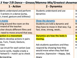 Dance - Musicals theme KS3