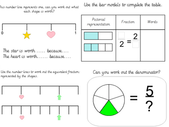 Year 3 Equivalent Fractions: Bar Model and Pictorial Representations