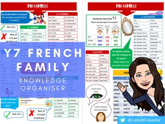 KS3 French Family Knowledge Organiser