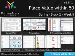 YEAR 1 - Place Value (within 50) - White Rose - WEEK 5 - Block 2 - Spring- Differentiated Pack