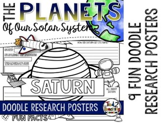 Solar System Research Posters