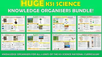 KS1 Science Knowledge Organisers Bundle!
