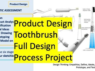 Product Analysis Problem Analysis Full Iterative Design Process L1