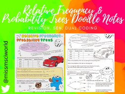 Relative Frequency & Probability Trees Maths Doodle Notes