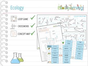 Ecology Concept Map Ks3 Ks4 By Anjacschmidt Teaching Resources