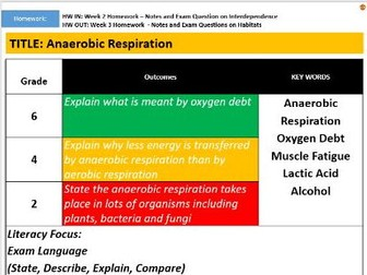 KS3: Anaerobic Respiration