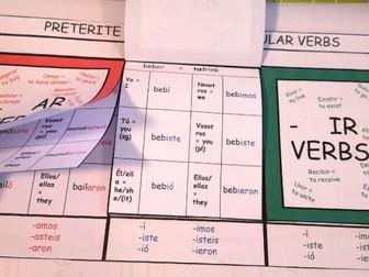 Flip book - Spanish Preterite tense - Regular verbs endings - hands on activity