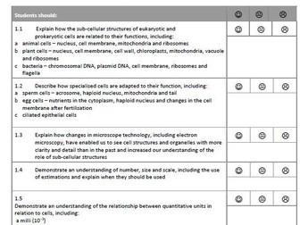 Edexcel Science 9-1 Revision Checklists (New Spec)