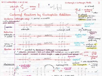 OCR A Level Chemistry Carbonyls & Carboxylic Acids Revision Poster