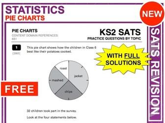 KS2 Maths (Pie Charts)