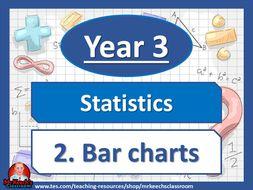 Year 3 – Statistics – Bar Charts - White Rose Maths