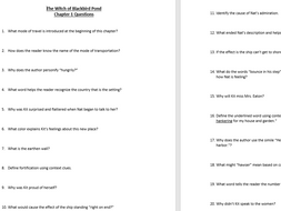 Witch of Blackbird Pond-Chapter Short Answer questions