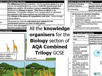 AQA 9-1 New GCSE: Biology Knowledge Organisers