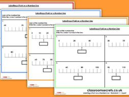 Labelling a Point on a Number Line KS1 SATs Reasoning Test Practice