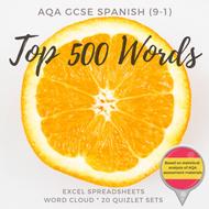 AQA-GCSE-SPANISH-TOP-500-WORDS-Info-Sheet.docx