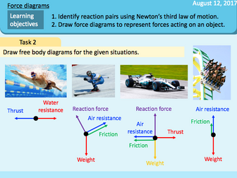 Forces in balance: Force diagrams, Reaction pairs, Newton's third law