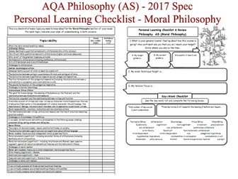 AQA Philosophy: AS-Level PLCs (Personal Learning Checklists) - Revision, Dialogue, DIRT Worksheets