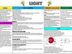 Science Knowledge Organiser - Light by ElizaMorrell ...