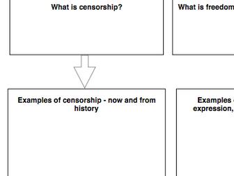 Eduqas Religious Studies Human Rights Ethics Component 1 Revision Grids