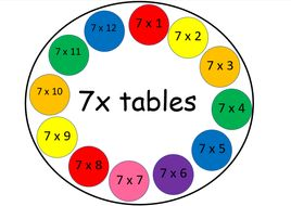 times-table-circles.docx