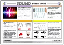 Y4-Sound-Knowledge-Organiser.docx