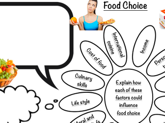 Food preparation and Nutrition theory revision sheets