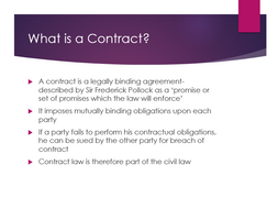 Revision for Contract Law