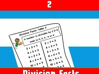 FREE 2  Division Table Poster Classroom Poster Super Hero Poster NinaLaZina