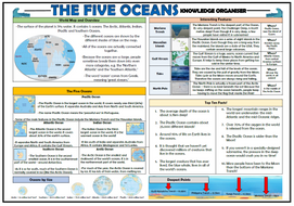 The-Five-Oceans-Knowledge-Organiser.docx
