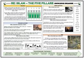 Islam-The-Five-Pillars---Knowledge-Organiser.docx