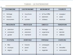 a level vocabulary french as taboo game by mperney002 teaching