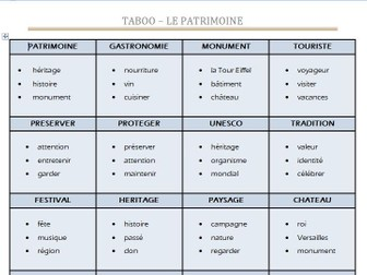 A-Level Vocabulary French - AS Taboo Game