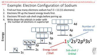 Electronic-Structure-Question-Sheet-with-help.pdf